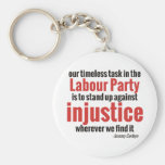 Stand up Against Injustice Basic Round Button Keychain