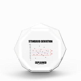 Standard Deviation Explained Acrylic Award