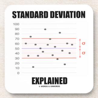 Standard Deviation Explained Drink Coaster