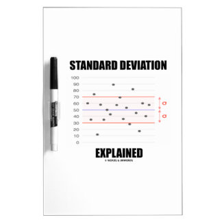 Standard Deviation Explained Dry Erase Whiteboard