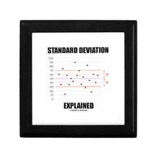 Standard Deviation Explained Gift Box