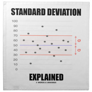 Standard Deviation Explained Napkin