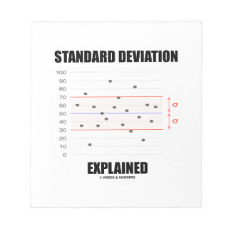 Standard Deviation Explained Notepad