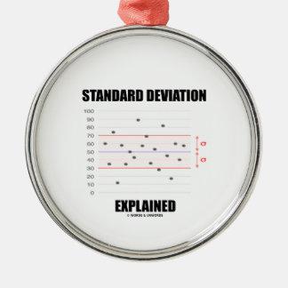 Standard Deviation Explained Ornaments