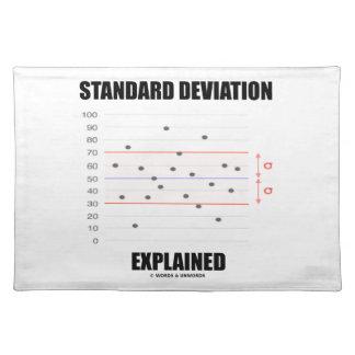 Standard Deviation Explained Placemat