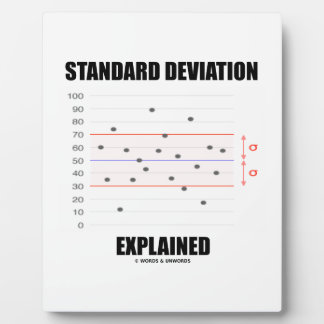Standard Deviation Explained Plaque