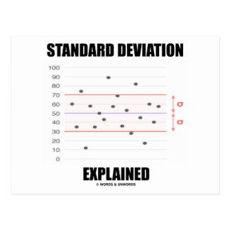 Standard Deviation Explained Post Card