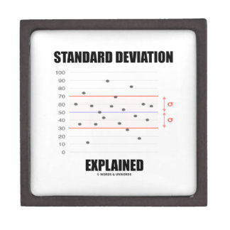 Standard Deviation Explained Premium Gift Boxes