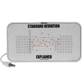 Standard Deviation Explained iPod Speaker