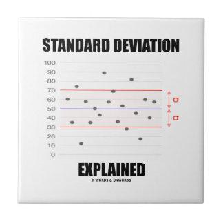 Standard Deviation Explained Tiles