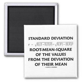Standard Deviation Root-Mean-Square Definition Fridge Magnet