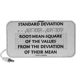 Standard Deviation Root-Mean-Square Of The Values Laptop Speakers