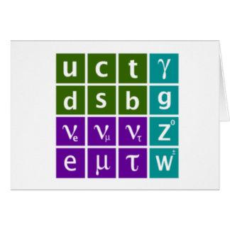 Standard Model Greeting Card