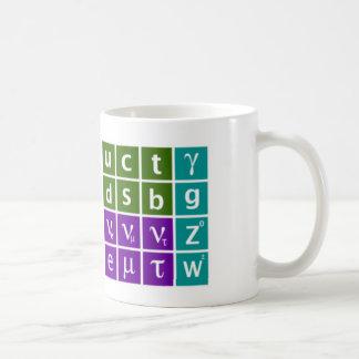 Standard Model Classic White Coffee Mug