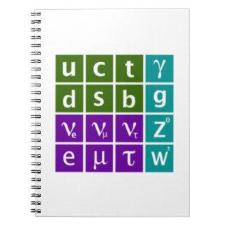 Standard Model Spiral Notebooks