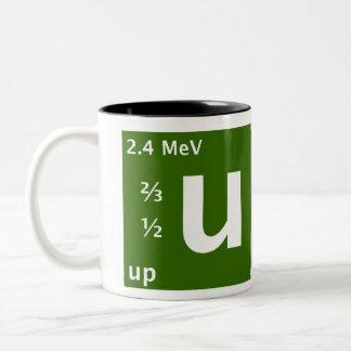 Standard Model (up quark) Two-Tone Coffee Mug