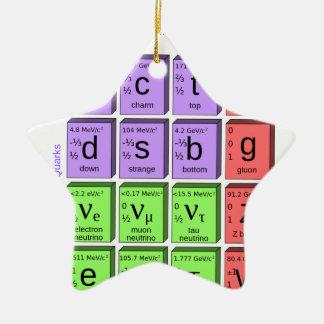 Standart model of elementary particles ceramic ornament