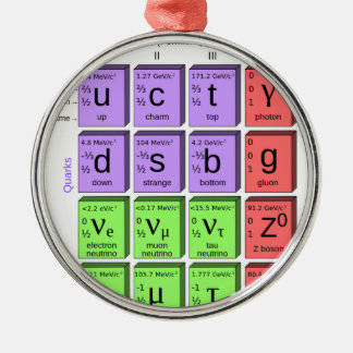 Standart model of elementary particles metal ornament