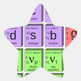 Standart model of elementary particles star sticker
