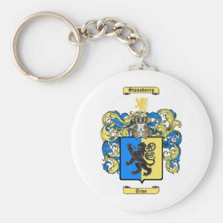 Stansberry Keychain