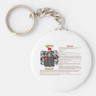 Stanton (meaning) basic round button keychain