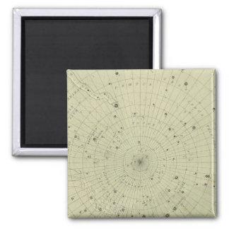 Star map of South polar region Magnet
