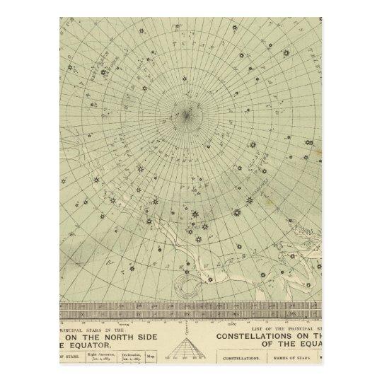 Star map of South polar region Postcard