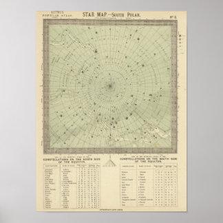 Star map of South polar region Print