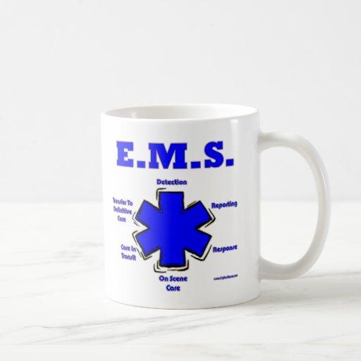 Star Of Life Meaning mug