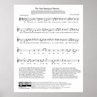 Star-Spangled Banner National Anthem Music Sheet Poster