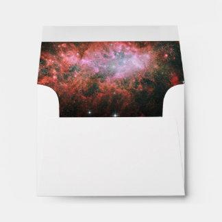 Starburst Galaxy Envelope