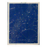 Stars at the South Pole Poster