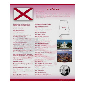 State of Alabama,AL Posters