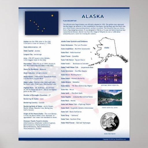 State of Alaska, AK Posters