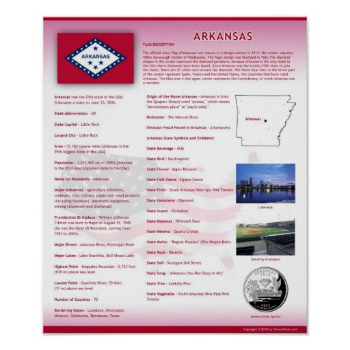 State of Arkansas, AR Posters