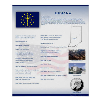 State of Indiana, IN Posters