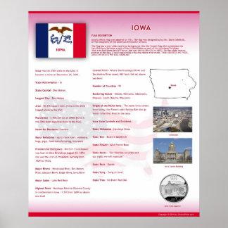 State of Iowa, IA Posters