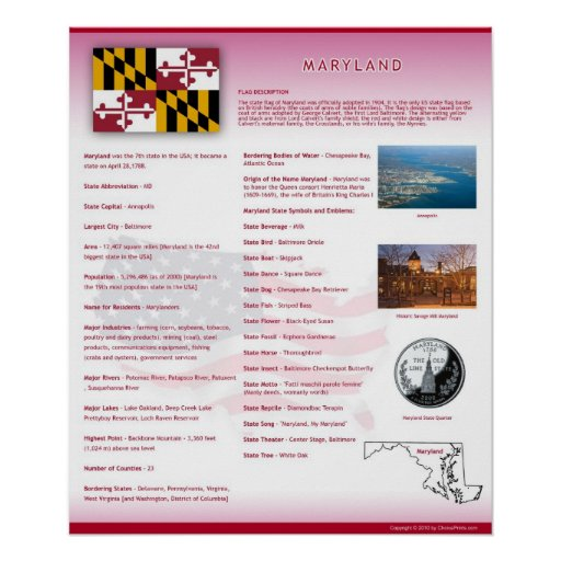 State of Maryland, MD Posters