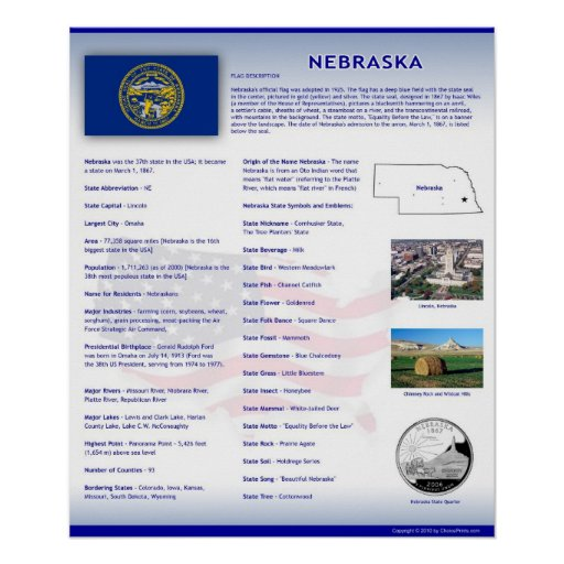 State of Nebraska,NE Posters