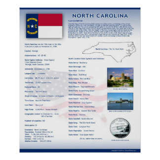 State of North Carolina, NC Poster