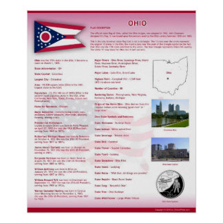 State of Ohio, OH Poster