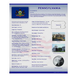 State of Pennsylvania,PA Posters