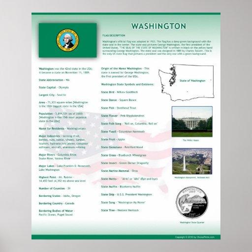 State of Washington,WA Posters