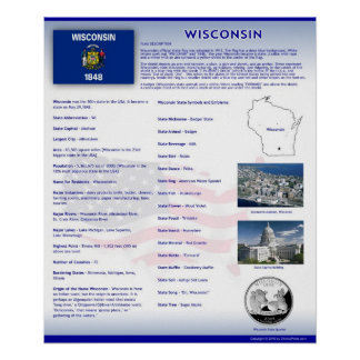 State of Wisconsin, VT Posters