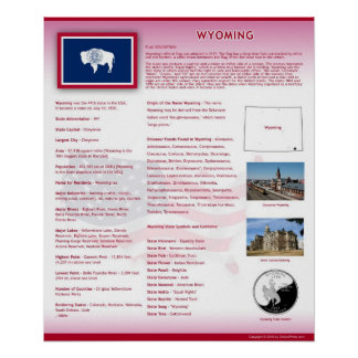 State of Wyoming,WY Posters