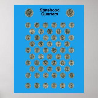 Statehood Quarters Poster -- Sky Blue