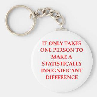 STATISTIC BASIC ROUND BUTTON KEYCHAIN