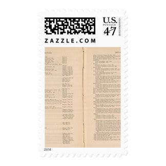 Statistical atlas 1900 8 stamp