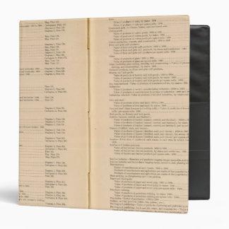 Statistical atlas 1900 9 3 ring binder