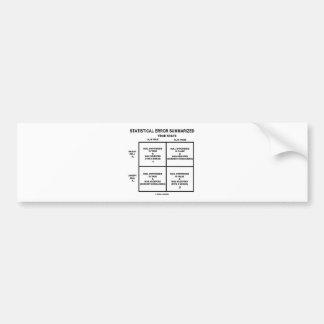Statistical Error Summarized (Hypothesis Testing) Car Bumper Sticker